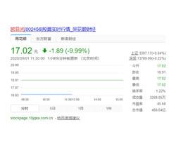 苹果供应商欧菲光否认被苹果剔除供应商名单