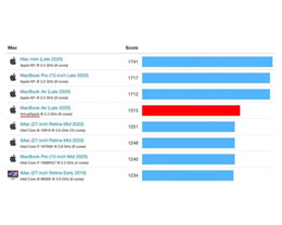 苹果 M1 处理器在 Rosetta 2 下模拟 x86 基准测试出炉