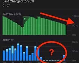 iPhone 12待机耗电异常是什么问题引起的?