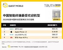 Quest Mobile 2020 中国最受欢迎手机: iPhone 12 位列第二