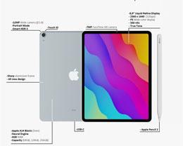 全面屏 + 顶部 Touch ID:iPad mini 6 最新渲染图曝光