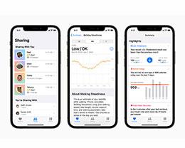 苹果推出安全共享与全新的健康分析:帮用户提升个人健康管理