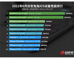 6 月 iOS 设备性能榜出炉:M1 版 iPad Pro 继续称王