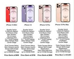 iPhone 13系列四款新机售价分别是多少?