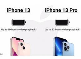 苹果 iPhone 13 和 iPhone 13 Pro 续航实测对比:动态刷新技术确实有效