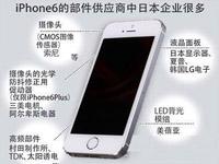 """苹果iPhone6中的""""日本制造"""""""
