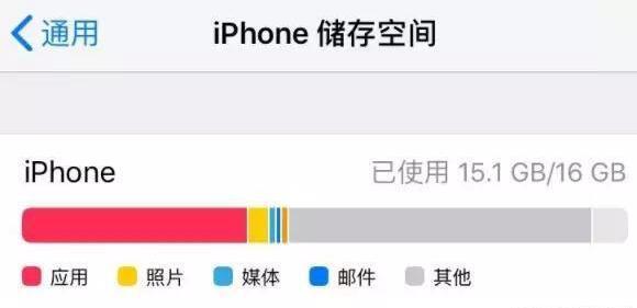你的iPhone卡顿,不一定是更新系统的锅!