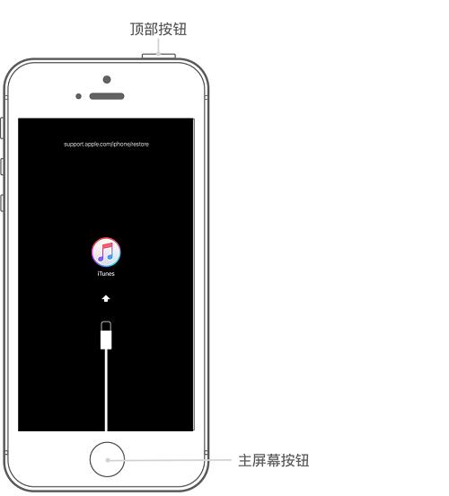 iPhone XS/XS Max 如何抹掉全部数据?  进入恢复模式教程