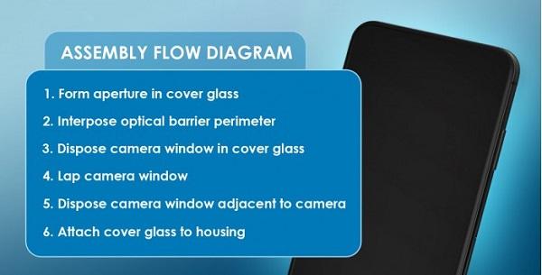 苹果获得屏下相机专利,无刘海的全面屏 iPhone 有望明年上市