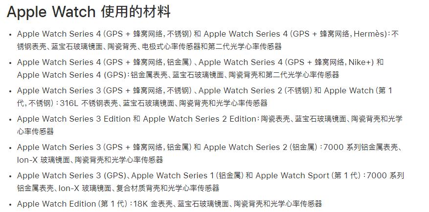 为什么佩戴 Apple Watch 皮肤会发红发痒?会造成过敏吗?