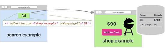 苹果浏览器 Safari 将上线新隐私功能