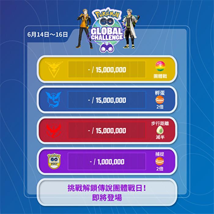 《Pokemon GO》营运宣布:全球大挑战即将登场