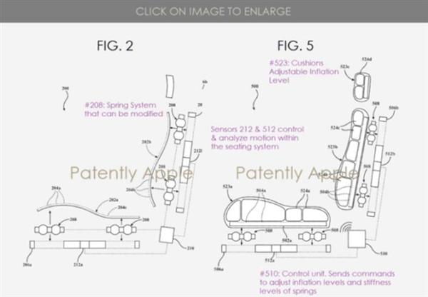 苹果获汽车座椅系统专利,可抵消颠簸震颤