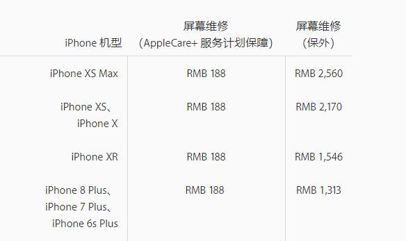 iPhone X 屏幕出现问题怎么办?