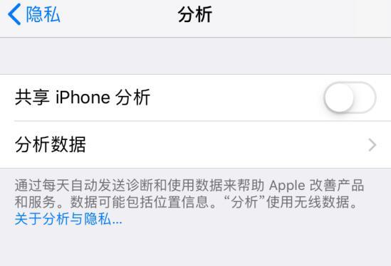 iPhone 为什么也会越用越卡?