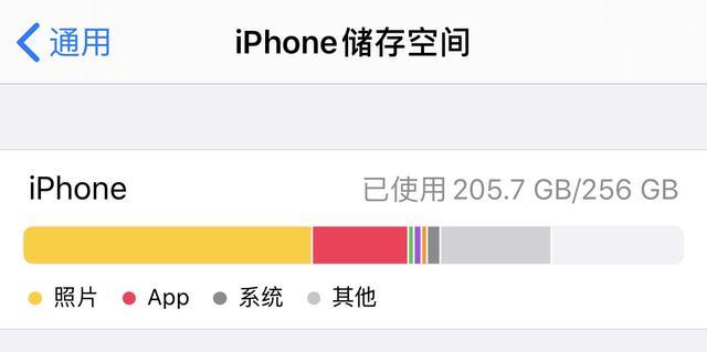 iPhone手机的存储空间会影响到手机性能吗?