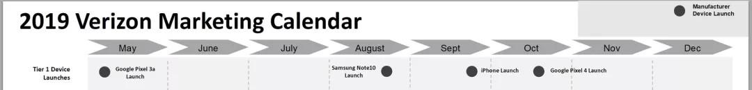 苹果实用技巧:末代 4G 版 iPhone 发布时间确定买还是等 5G