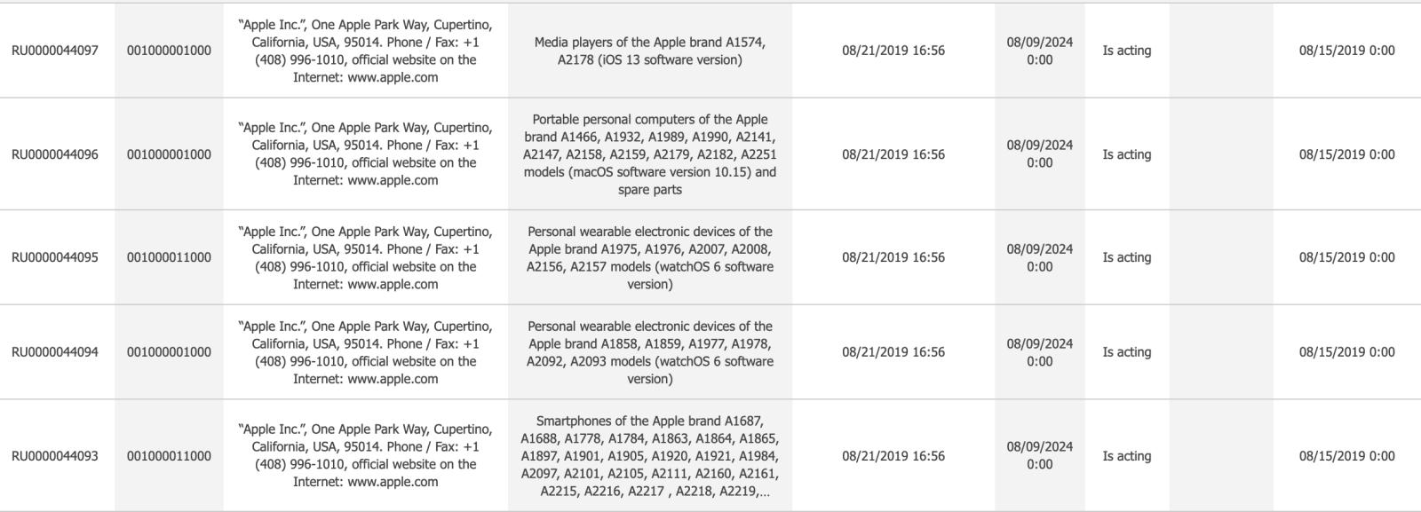 苹果注册多款 MBP 和 Apple Watch