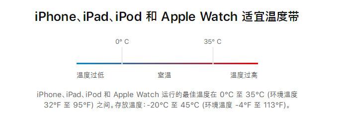 iPhone XR/XS/XS Max 升级 iOS 13.1 后卡顿是什么原因?
