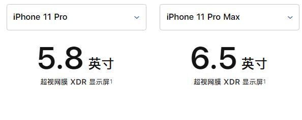 iPhone 11 Pro 的显示屏有何特别之处,如何延长其使用寿命?