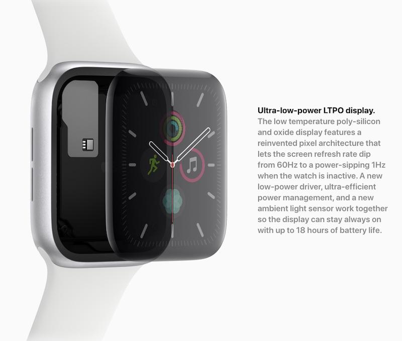 iPhone 或即将用上 Apple Watch 的 LTPO 面板工艺