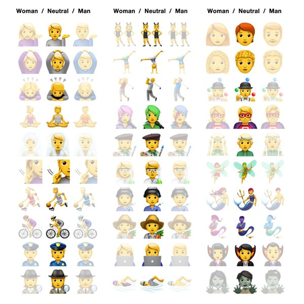 iOS 13.2 新增了哪些表情符号?
