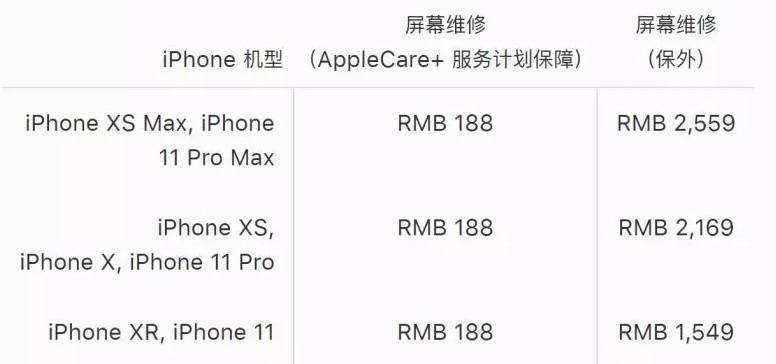 苹果哭穷,官方的维修业务真的不赚钱吗?