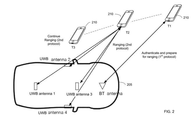 苹果考虑使用 iPhone 超宽带技术为苹果汽车提供无钥匙进入的可能