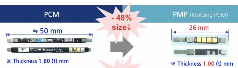 提升 iPhone 电池容量一定会增加续航吗?