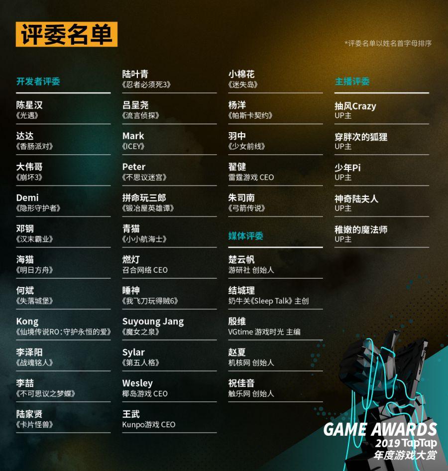 2019 TapTap 年度游戏大赏 入围榜单公布,哪款作品是你心中的最佳游戏?
