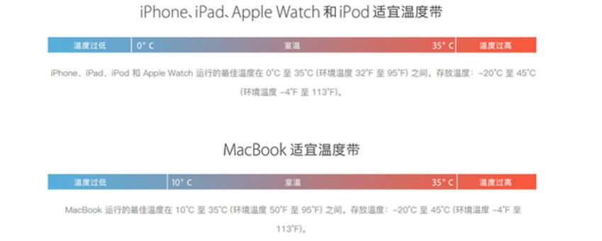 "iPhone 被""凍關機""是什么原因?"