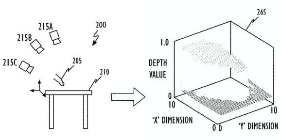 Apple 申请 AR 触摸检测专利:使用深度映射相机与 Magic Leap 技术