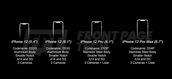 外媒制作 iPhone 12 Pro 高清渲染图:小刘海、重回 iPhone 4 边框