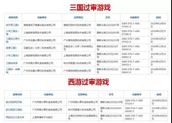 戒掉三国西游传奇,中国游戏迈入二次元新时代?