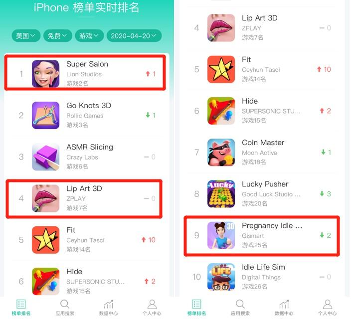 "TOP10出现3款!""女性向""超休闲小游戏这么猛?"