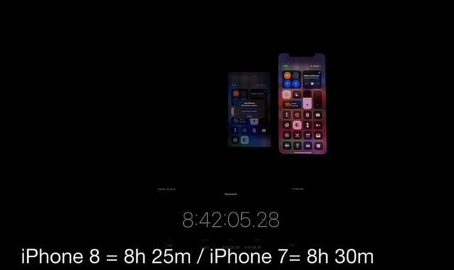iPhone SE 电池续航实测,竟与 iPhone 11 差距不大