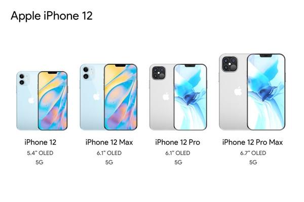 高通基带回归 iPhone 12,不支持毫米波 5G 频段有影响吗?