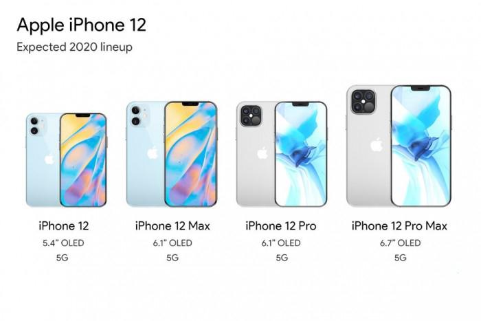 苹果 iPhone 12 的尺寸或将与 iPhone 5 一样
