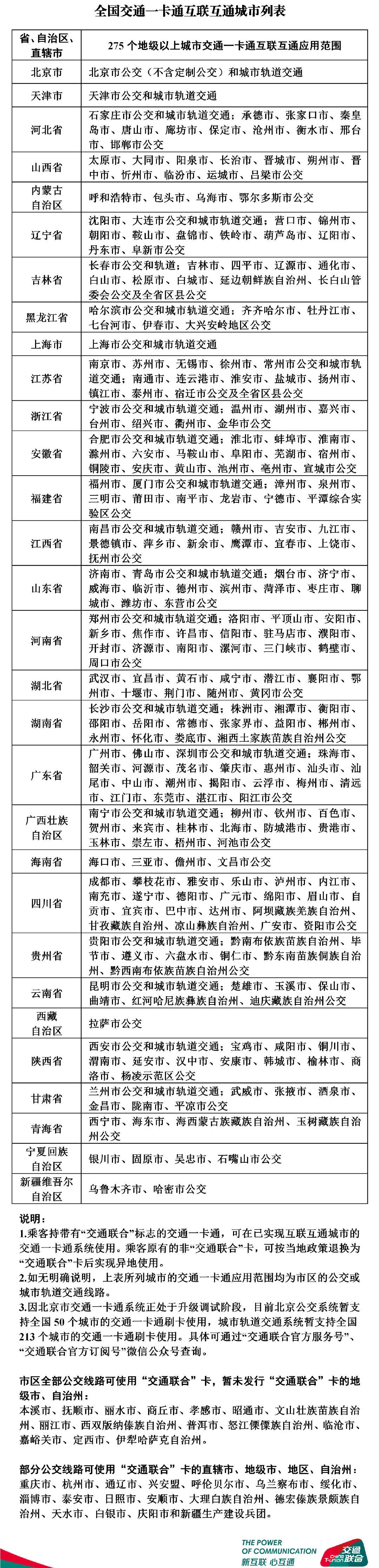 岭南通 · 羊城通交通卡上线,刷 Apple Pay 有优惠