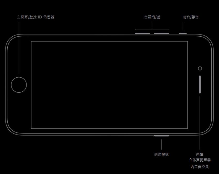 老用户居然也不懂:iPhone SE 为什么扬声器位置只有单侧有声音?