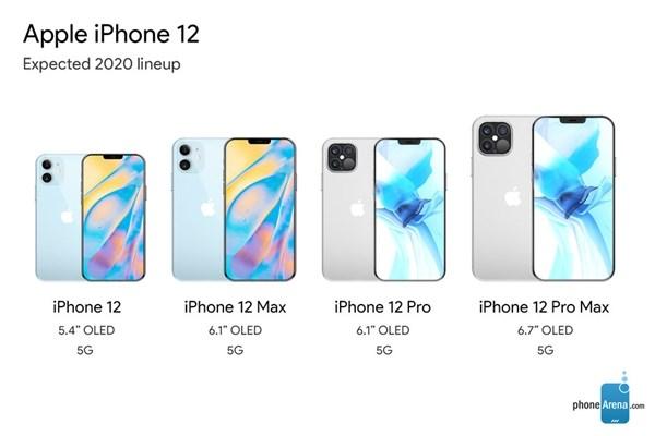 苹果 iPhone 12 系列屏幕参数前瞻:首批只有三星、LG 屏幕,均为 OLED