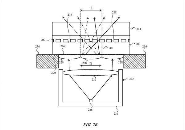 为 iPhone 做准备:专利显示苹果手握大量屏下指纹技术
