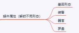 上线10天iOS流水破亿,万字长文剖析《最强蜗牛》