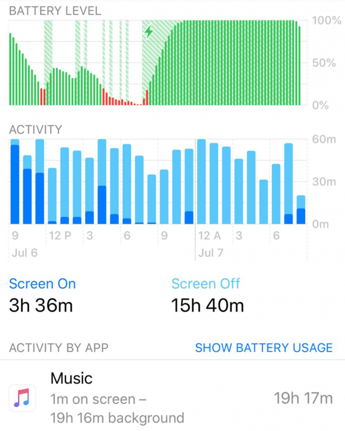 iPhone 用户反映苹果音乐存在后台运行耗电问题