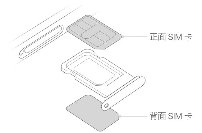 "iPhone 出现""无 SIM 卡""的情况怎么办?"