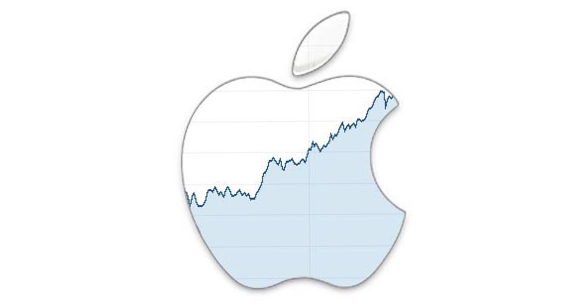 苹果公司市值已经超过韩国股市总市值
