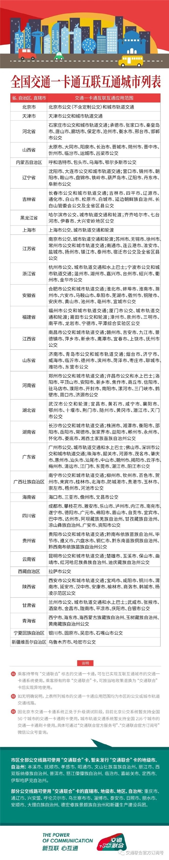 Apple Pay 「江苏交通一卡通 · 苏州」正式上线