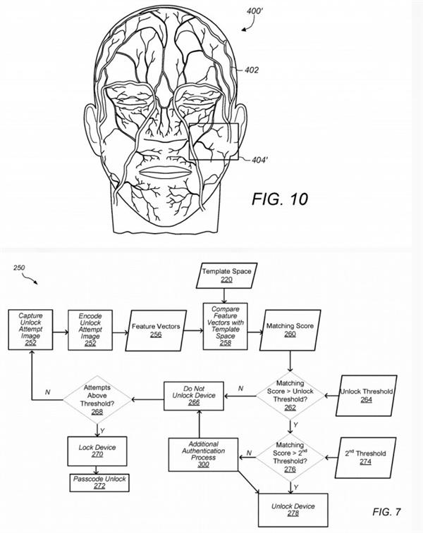 新专利表明苹果将升级 Face ID:与静脉匹配