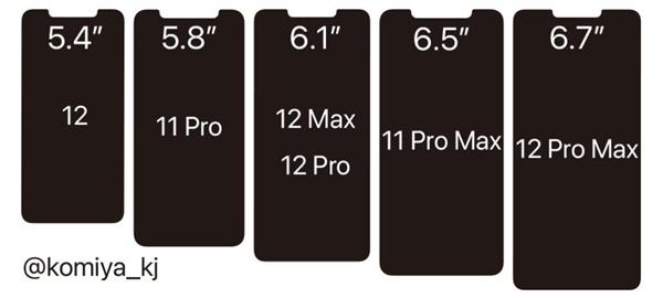 iPhone 12有刘海吗?外观和iPhone 11有什么不同?