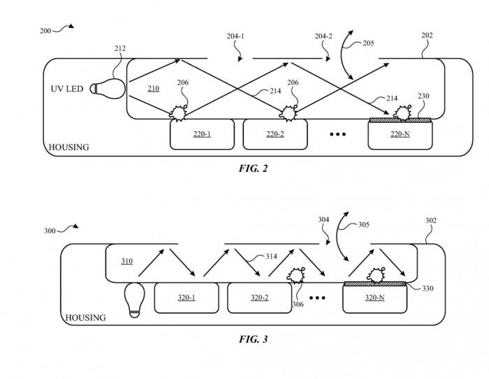 苹果新专利:未来移动设备可能会使用紫外线来保持清洁